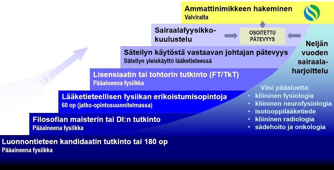 LF-koulutus_web